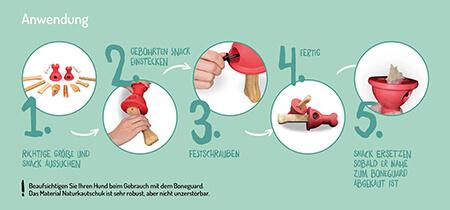 Anleitung 5 Schritte